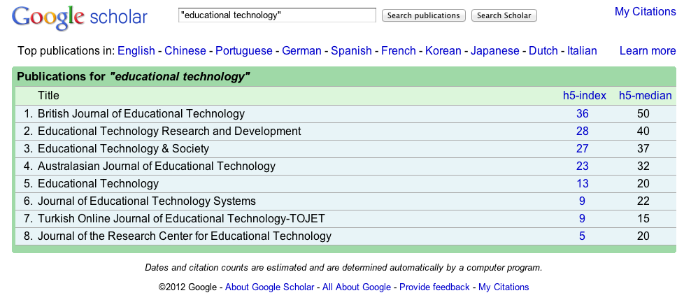 Google Scholar Ranking of Edtech Journals