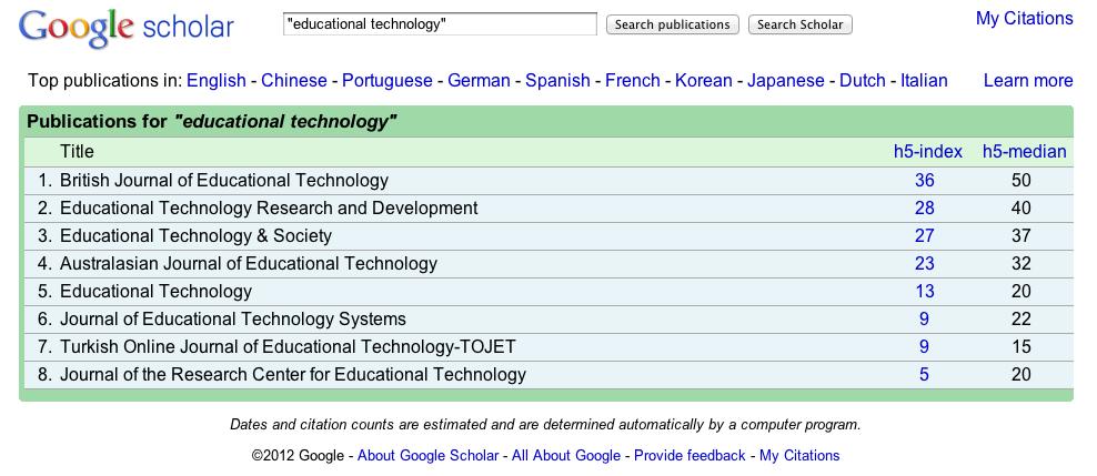 Google Scholar Ranking of Edtech Journals