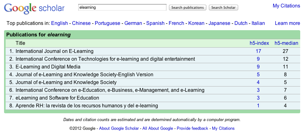 Google Scholar search for elearning