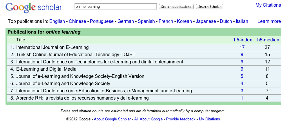 Google Scholar Image of Online Learning Search