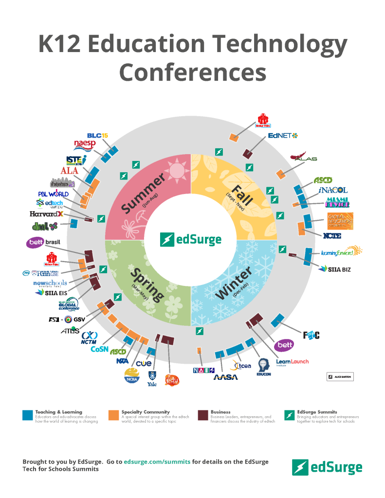 K-12 Educational Technology Conferences